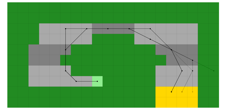 General — lrl 1 0 0 documentation